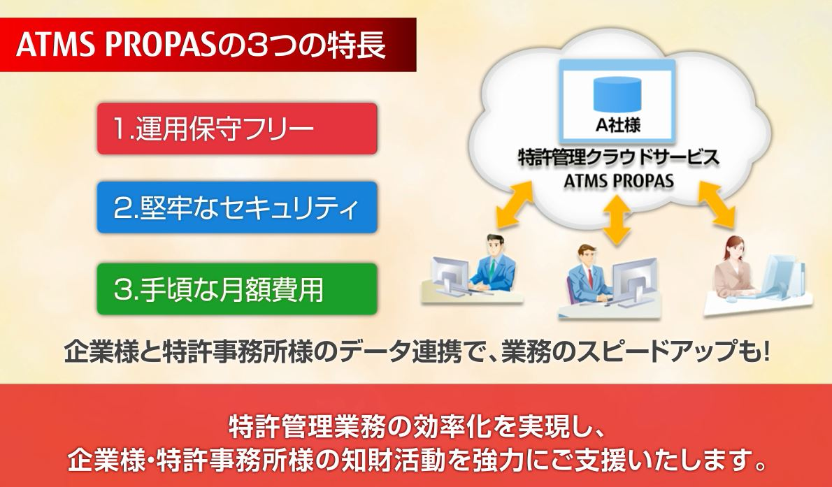 ATMS PROPASの3つの特長