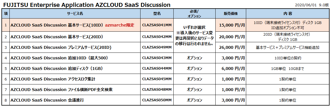 AZCLOUD SaaS Discussion価格表